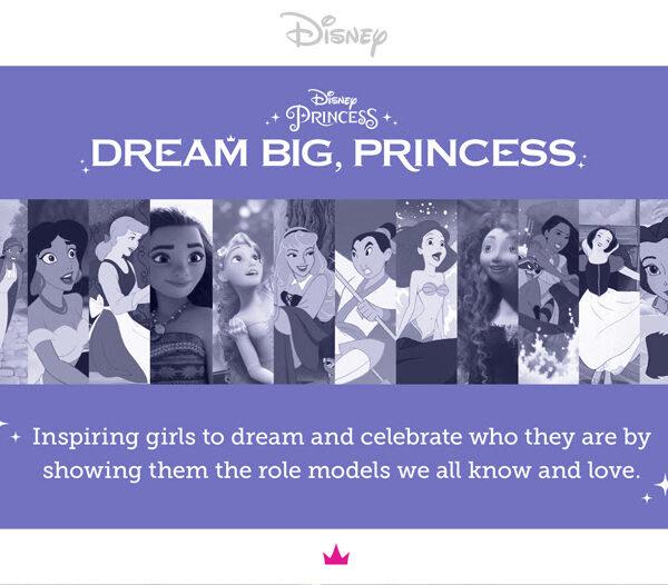 Disney Encourages Little Girls to Dream Big, Princess